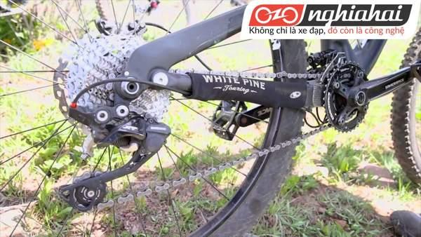 Nếu ví đạp xe như một trò chơi 3